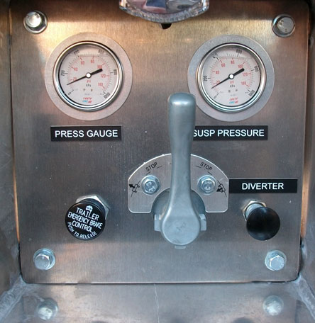 Load Gauges